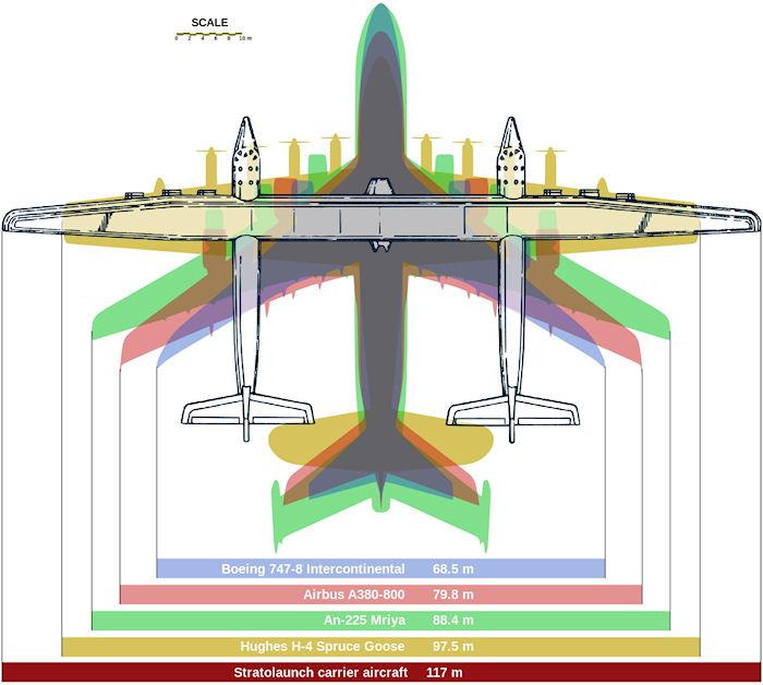 Когда взлетит самый крупный самолет в истории авиации