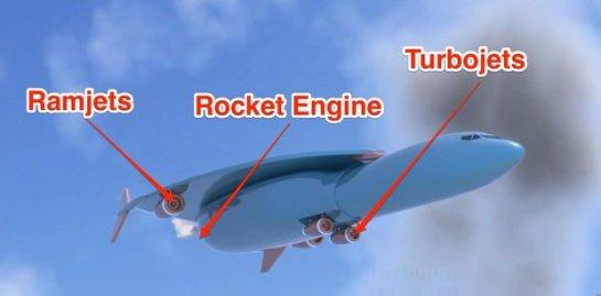 Airbus выигрывает патент на создание самолета, который долетит до Лондона из Нью-Йорка за час