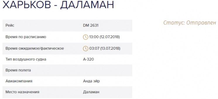 В аэропорту Харьков чартер в Турцию ожидали более 12 часов