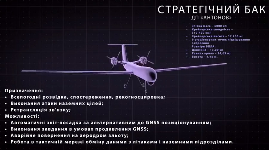 ГП «Антонов» показало планы по работе над тремя беспилотными комплексами