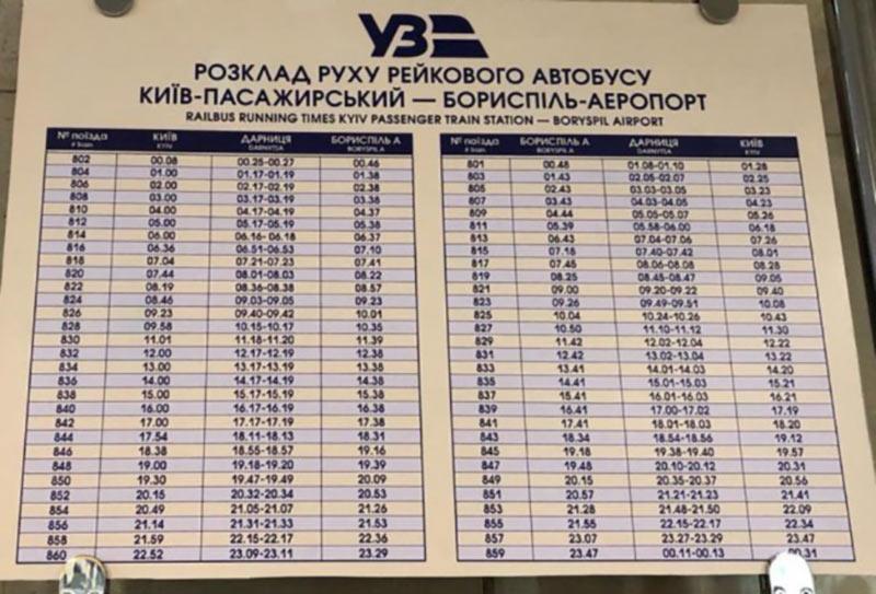 Состоялся первый рейс экспресса Киев — аэропорт Борисполь