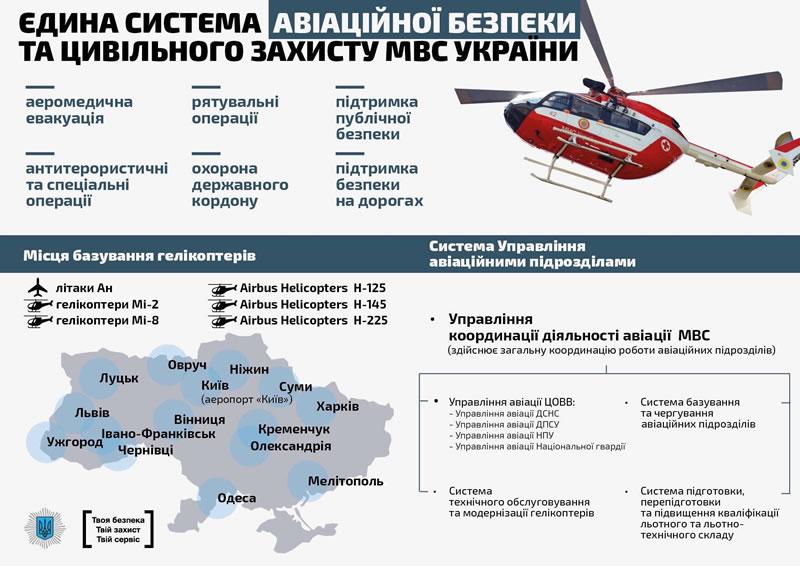 Первые два вертолета Airbus прибудут в Украину 19 декабря