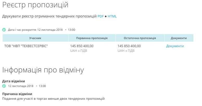 Николаевский аэропорт дважды провалил тендер по замене радиотехнических средств посадки