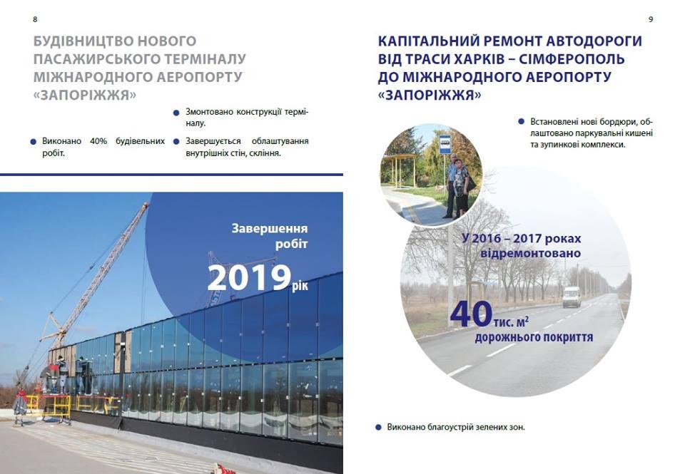 Для Запорожья в приоритете развитие аэропорта