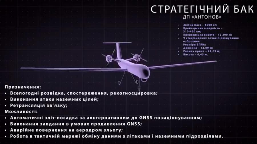 Тяжелый беспилотник «Антонова» получит иностранное вооружение