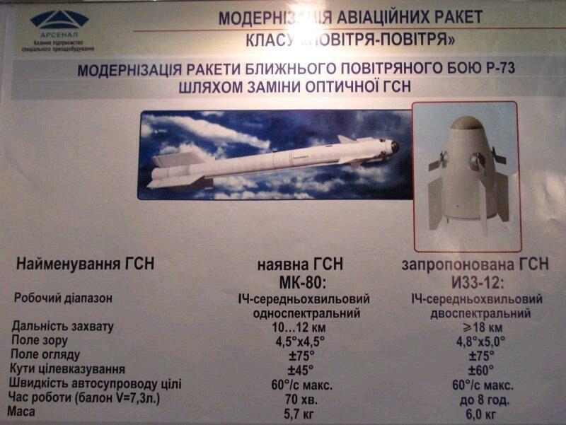 КБ Южное модернизирует ракету Р-73
