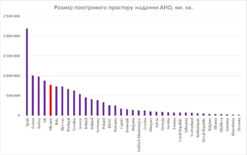 А.Ярмак о стоимости пролета над Украиной