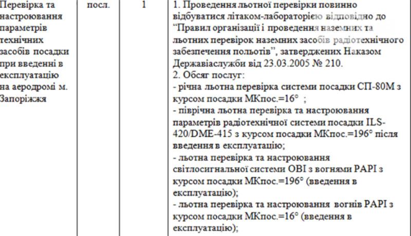 Аэропорт Запорожье повторно закажет проверку технических средств посадки почти за миллион гривен