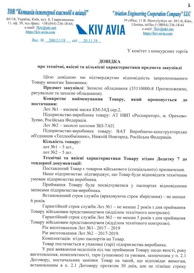 Воздушные Силы приобрели российские шлемы для пилотов