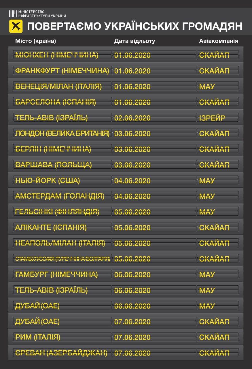 Министр анонсировал ряд специальных рейсов