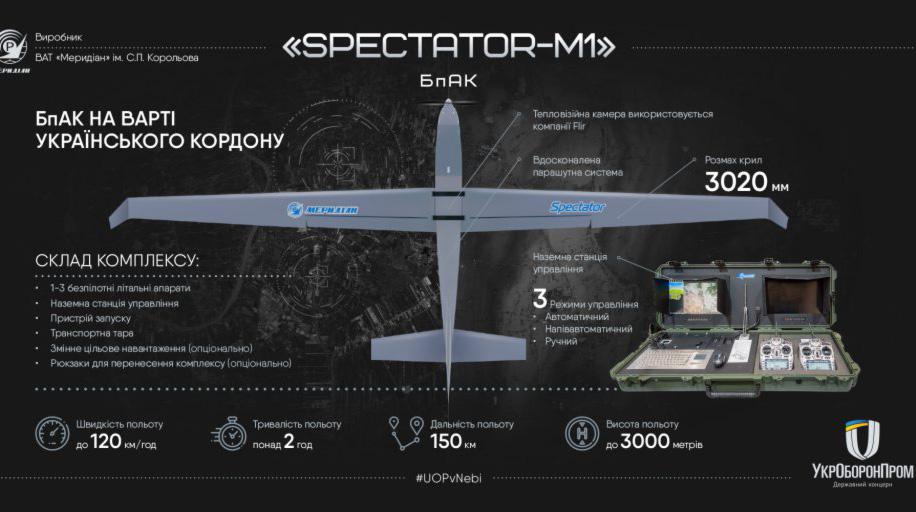 Первый модернизированный беспилотник-разведчик Spectator-M1 передан украинскому войску