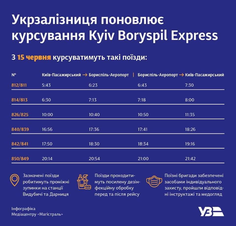 """МА """"Борисполь"""" - новые правила"""