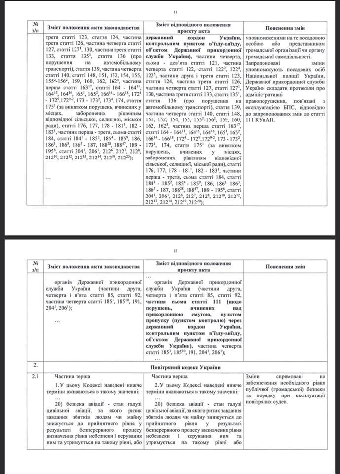 МВД планирует поставить на учет все квадрокоптеры