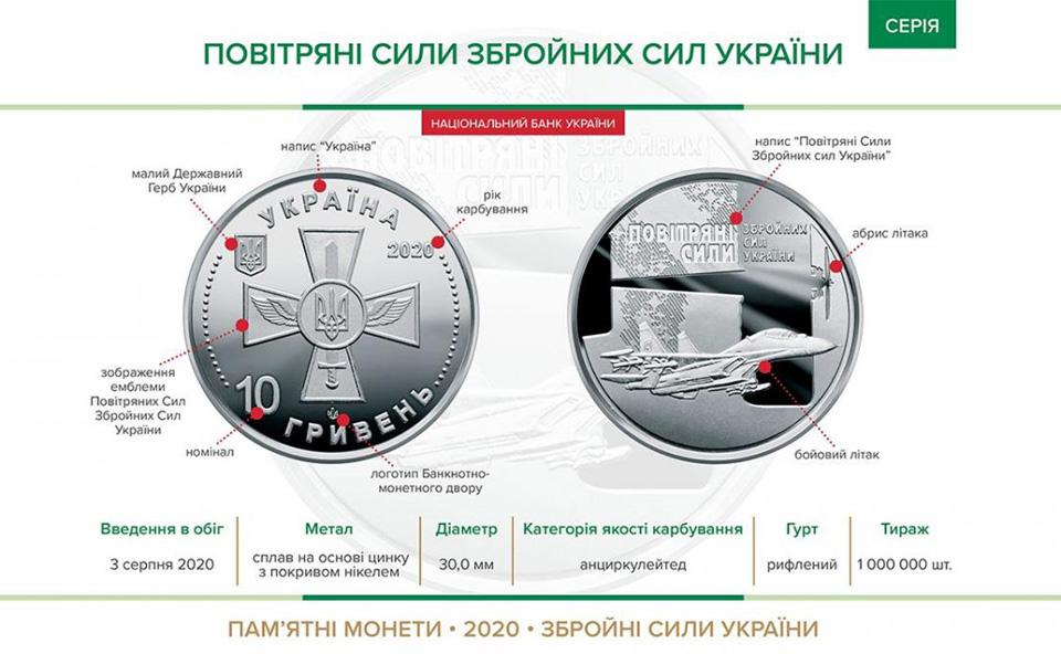 В Украине выпустят памятную монету ко Дню Воздушных сил ВСУ