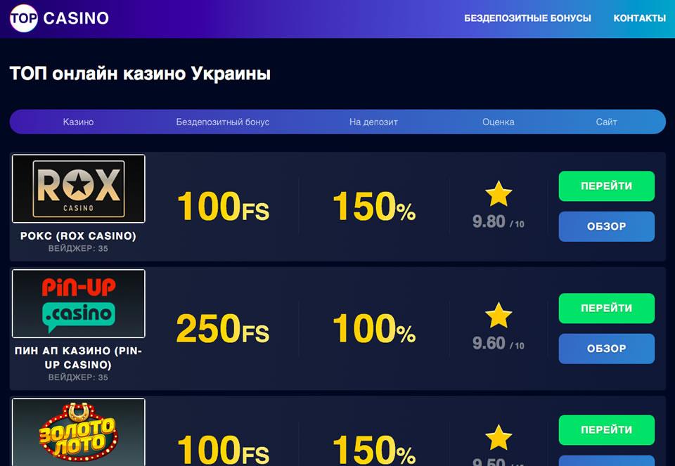Рейтинг лицензионных онлайн казино Украины
