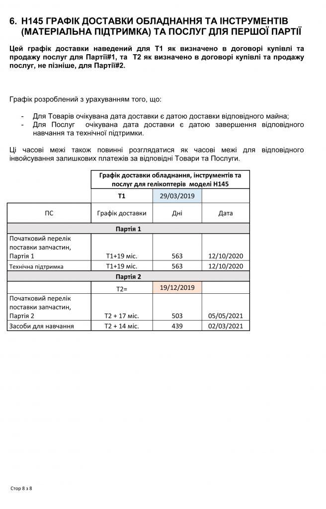 Определен график доставки вертолетов H125, H145 и H225