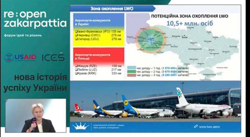 Наши конкуренты – польские аэропорты, -Т.Романовская