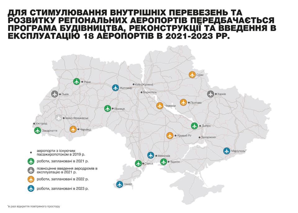 Правительство одобрило изменения в Государственную целевую программу развития аэропортов